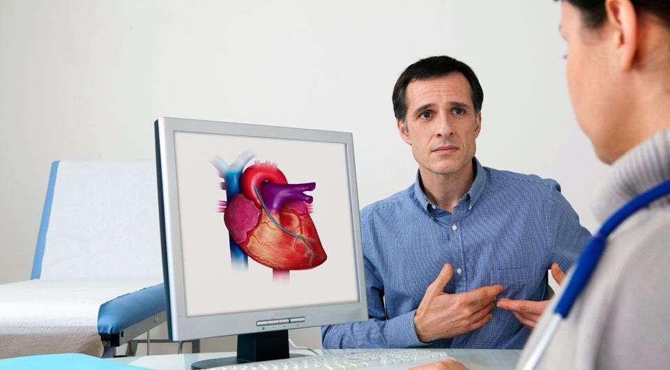 Procedimento: Cirurgia Cardíaca Minimamente Invasiva