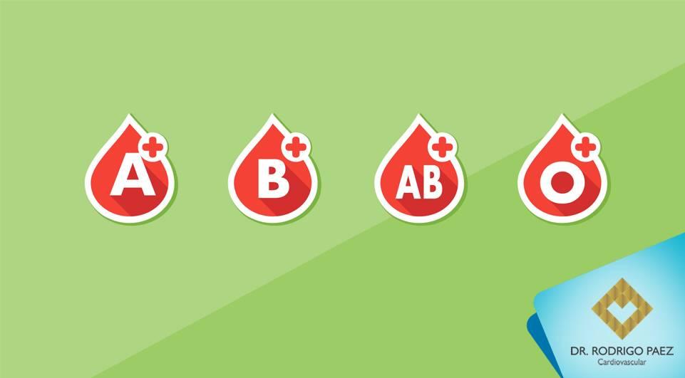 Conheça os Tipos Sanguíneos e entenda suas diferenças e relações.